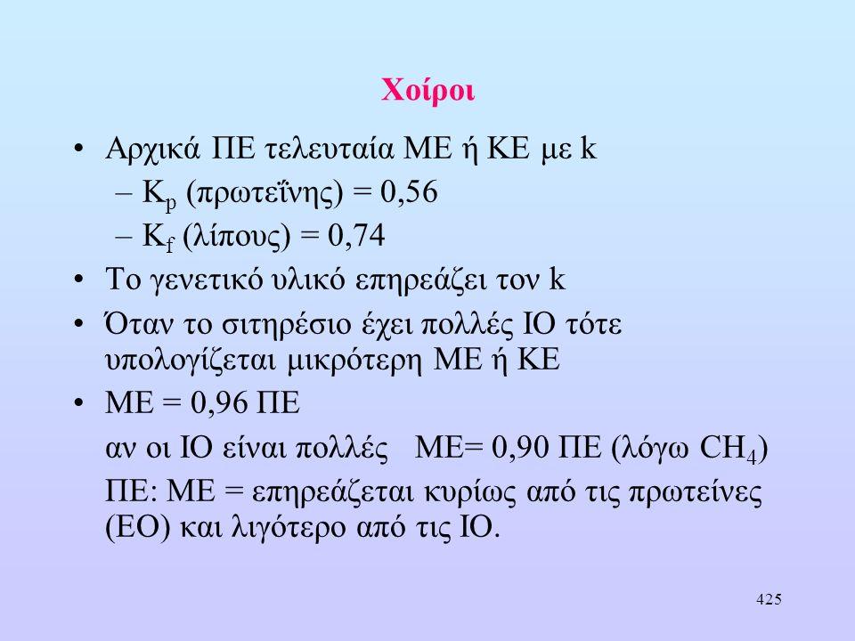 425 Χοίροι •Αρχικά ΠΕ τελευταία ΜΕ ή ΚΕ με k –K p (πρωτεΐνης) = 0,56 –K f (λίπους) = 0,74 •Το γενετικό υλικό επηρεάζει τον k •Όταν το σιτηρέσιο έχει πολλές ΙΟ τότε υπολογίζεται μικρότερη ΜΕ ή ΚΕ •ΜΕ = 0,96 ΠΕ αν οι ΙΟ είναι πολλέςΜΕ= 0,90 ΠΕ (λόγω CH 4 ) ΠΕ: ΜΕ = επηρεάζεται κυρίως από τις πρωτείνες (ΕΟ) και λιγότερο από τις ΙΟ.