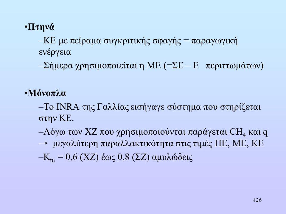 426 •Πτηνά –ΚΕ με πείραμα συγκριτικής σφαγής = παραγωγική ενέργεια –Σήμερα χρησιμοποιείται η ΜΕ (=ΣΕ – Ε περιττωμάτων) •Μόνοπλα –Το INRA της Γαλλίας εισήγαγε σύστημα που στηρίζεται στην ΚΕ.