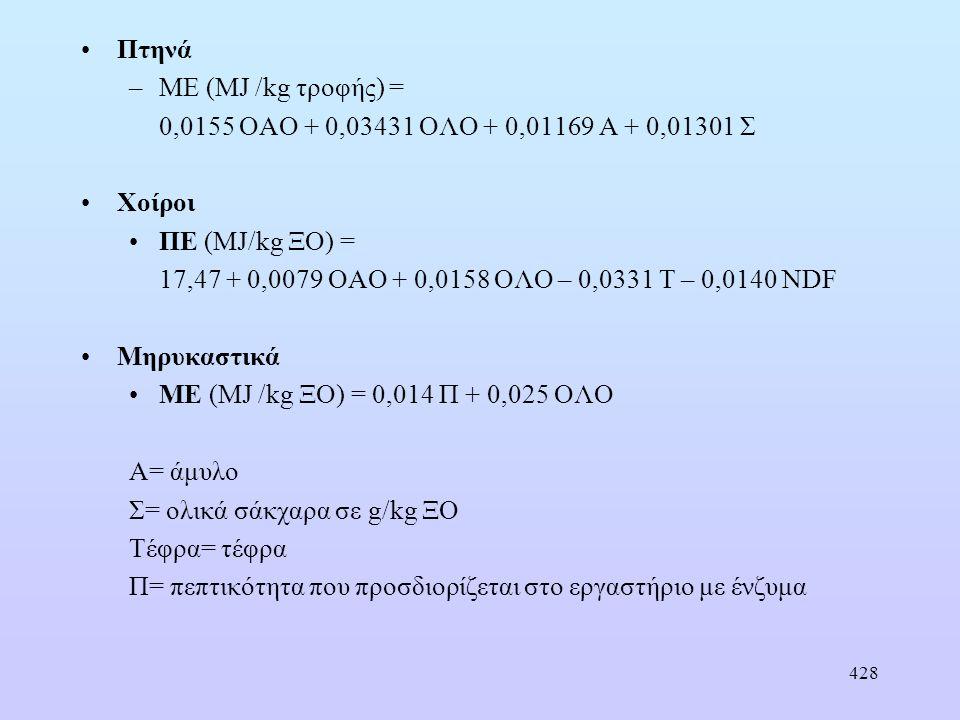 428 •Πτηνά –ΜΕ (ΜJ /kg τροφής) = 0,0155 ΟΑΟ + 0,03431 ΟΛΟ + 0,01169 Α + 0,01301 Σ •Χοίροι •ΠΕ (MJ/kg ΞΟ) = 17,47 + 0,0079 ΟΑΟ + 0,0158 ΟΛΟ – 0,0331 Τ – 0,0140 NDF •Μηρυκαστικά •ΜΕ (MJ /kg ΞΟ) = 0,014 Π + 0,025 ΟΛΟ Α= άμυλο Σ= ολικά σάκχαρα σε g/kg ΞΟ Τέφρα= τέφρα Π= πεπτικότητα που προσδιορίζεται στο εργαστήριο με ένζυμα