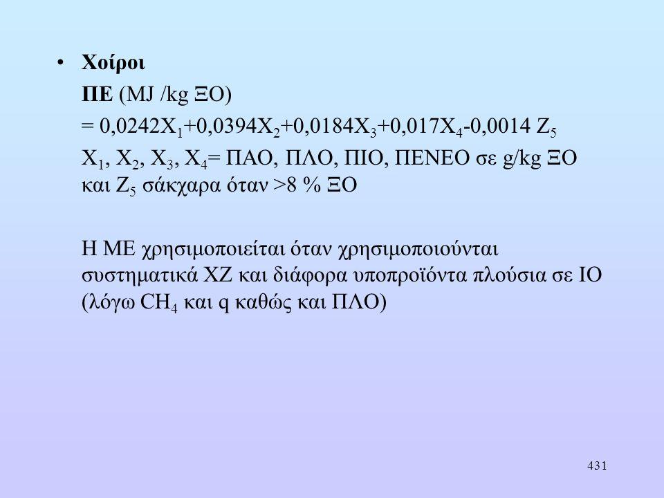 431 •Χοίροι ΠΕ (MJ /kg ΞΟ) = 0,0242Χ 1 +0,0394Χ 2 +0,0184Χ 3 +0,017Χ 4 -0,0014 Ζ 5 Χ 1, Χ 2, Χ 3, Χ 4 = ΠΑΟ, ΠΛΟ, ΠΙΟ, ΠΕΝΕΟ σε g/kg ΞΟ και Ζ 5 σάκχαρα όταν >8 % ΞΟ Η ΜΕ χρησιμοποιείται όταν χρησιμοποιούνται συστηματικά ΧΖ και διάφορα υποπροϊόντα πλούσια σε ΙΟ (λόγω CH 4 και q καθώς και ΠΛΟ)