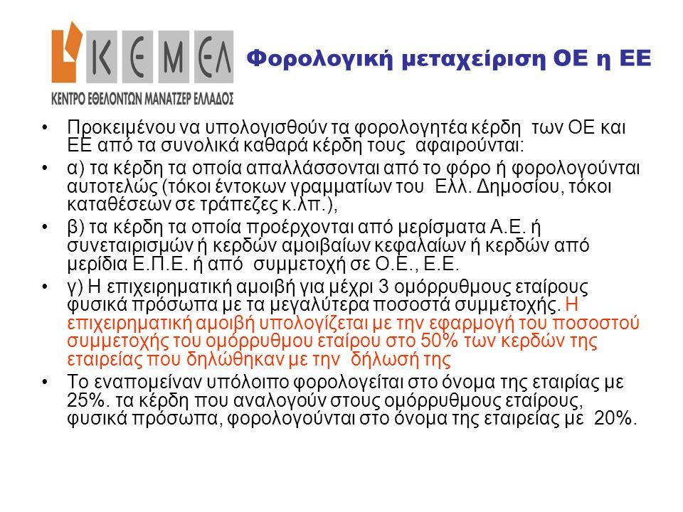 Έστω η ΕΕ e-foodxpress με καθαρά κέρδη 50.000 ευρώ από 1/1 31/122010.