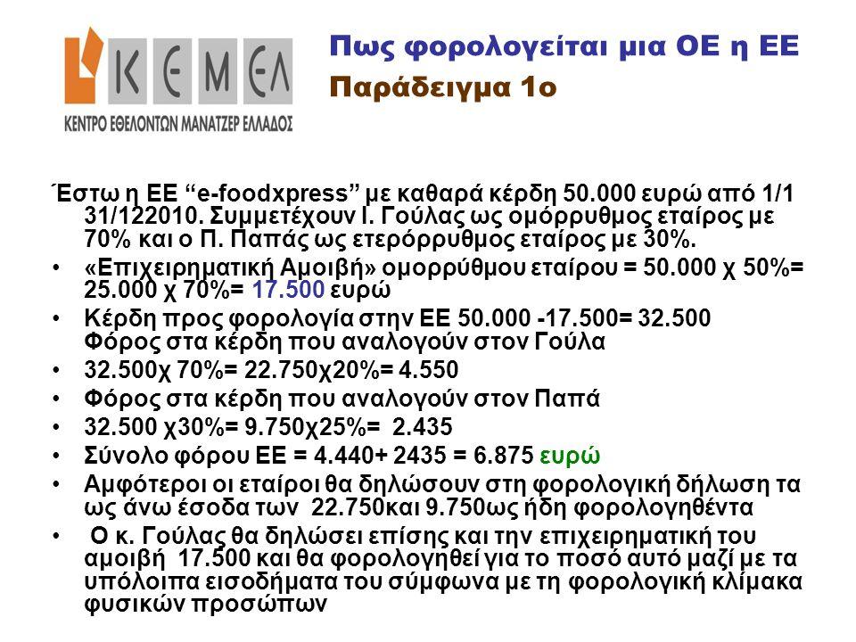 """Έστω η ΕΕ """"e-foodxpress"""" με καθαρά κέρδη 50.000 ευρώ από 1/1 31/122010. Συμμετέχουν Ι. Γούλας ως ομόρρυθμος εταίρος με 70% και ο Π. Παπάς ως ετερόρρυθ"""