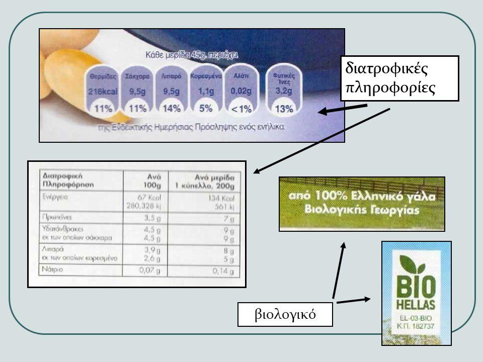 βιολογικό διατροφικές πληροφορίες