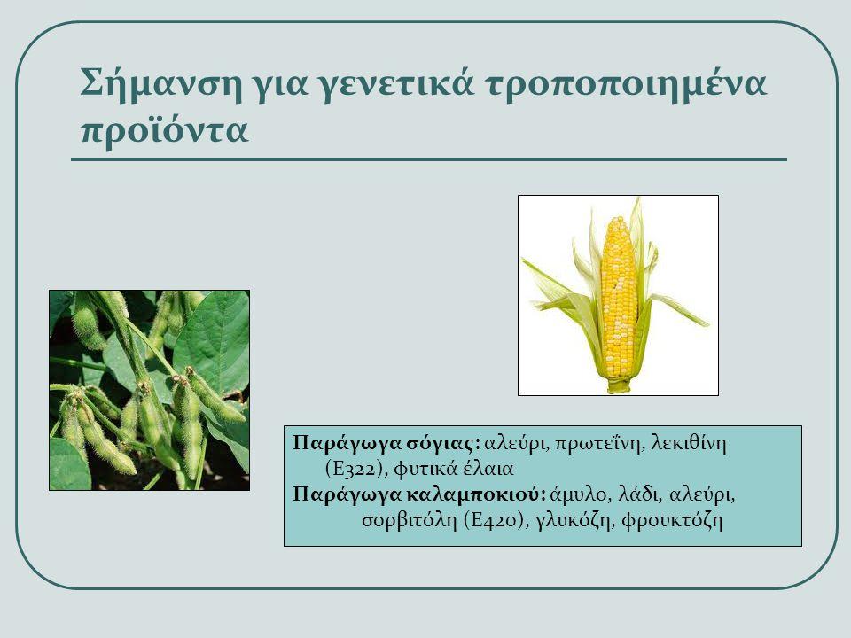 Σήμανση για γενετικά τροποποιημένα προϊόντα Παράγωγα σόγιας: αλεύρι, πρωτεΐνη, λεκιθίνη (Ε322), φυτικά έλαια Παράγωγα καλαμποκιού: άμυλο, λάδι, αλεύρι, σορβιτόλη (Ε420), γλυκόζη, φρουκτόζη