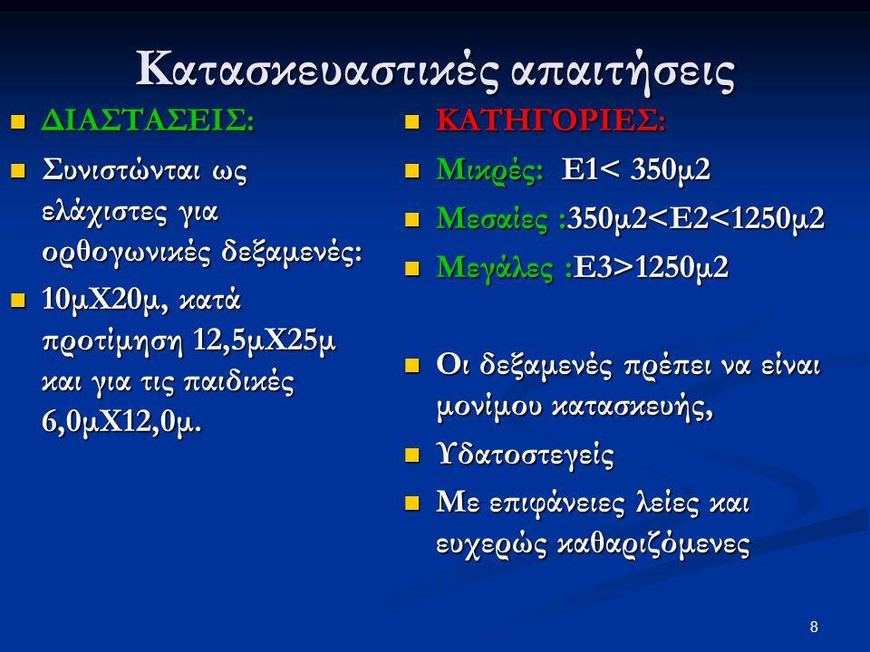 Κατασκευαστικές απαιτήσεις  ΔΙΑΣΤΑΣΕΙΣ:  Συνιστώνται ως ελάχιστες για ορθογωνικές δεξαμενές:  10μΧ20μ, κατά προτίμηση 12,5μΧ25μ και για τις παιδικέ