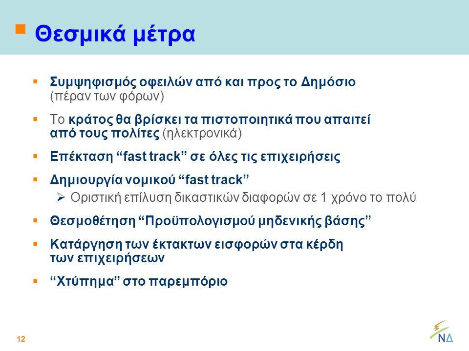 12  Θεσμικά μέτρα  Συμψηφισμός οφειλών από και προς το Δημόσιο (πέραν των φόρων)  Το κράτος θα βρίσκει τα πιστοποιητικά που απαιτεί από τους πολίτες (ηλεκτρονικά)  Επέκταση fast track σε όλες τις επιχειρήσεις  Δημιουργία νομικού fast track  Οριστική επίλυση δικαστικών διαφορών σε 1 χρόνο το πολύ  Θεσμοθέτηση Προϋπολογισμού μηδενικής βάσης  Κατάργηση των έκτακτων εισφορών στα κέρδη των επιχειρήσεων  Χτύπημα στο παρεμπόριο