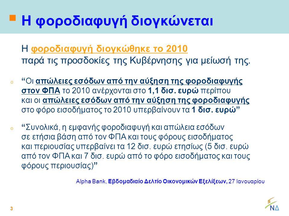 3  Η φοροδιαφυγή διογκώνεται Η φοροδιαφυγή διογκώθηκε το 2010 παρά τις προσδοκίες της Κυβέρνησης για μείωσή της.