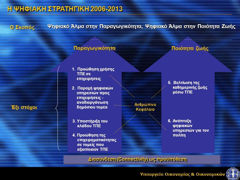 Υπουργείο Οικονομίας & Οικονομικών Η ΨΗΦΙΑΚΗ ΣΤΡΑΤΗΓΙΚΗ 2006-2013 Παραγωγικότητα Έξι στόχοι 1.