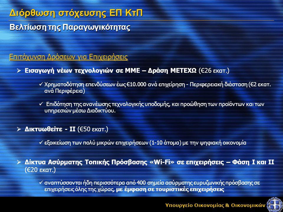 Υπουργείο Οικονομίας & Οικονομικών Βελτίωση της Παραγωγικότητας Επιτάχυνση Δράσεων για Επιχειρήσεις Διόρθωση στόχευσης ΕΠ ΚτΠ  Εισαγωγή νέων τεχνολογιών σε ΜΜΕ – Δράση ΜΕΤΕΧΩ (€26 εκατ.)  Χρηματοδότηση επενδύσεων έως €10.000 ανά επιχείρηση - Περιφερειακή διάσταση (€2 εκατ.
