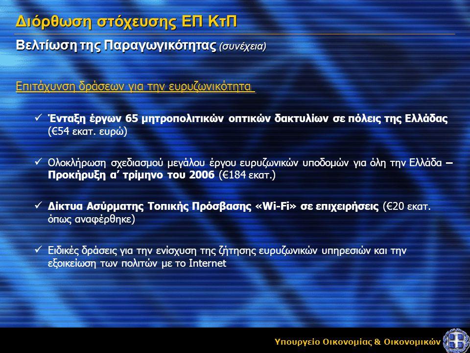 Υπουργείο Οικονομίας & Οικονομικών Βελτίωση της Παραγωγικότητας (συνέχεια) Επιτάχυνση δράσεων για την ευρυζωνικότητα Διόρθωση στόχευσης ΕΠ ΚτΠ  Ένταξη έργων 65 μητροπολιτικών οπτικών δακτυλίων σε πόλεις της Ελλάδας (€54 εκατ.