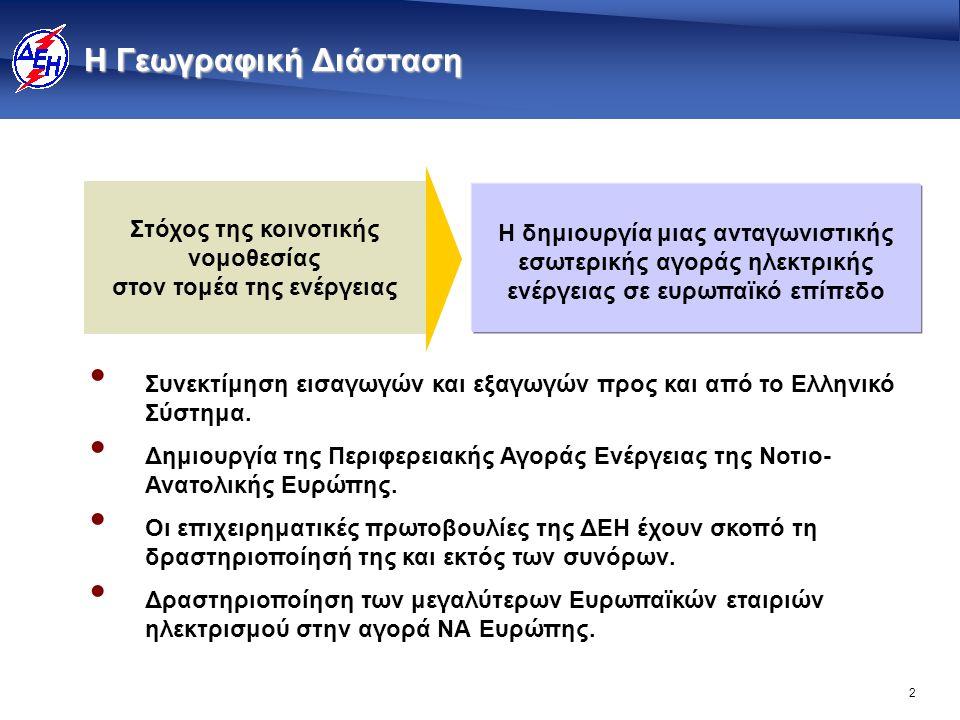 2 Η Γεωγραφική Διάσταση Στόχος της κοινοτικής νομοθεσίας στον τομέα της ενέργειας Η δημιουργία μιας ανταγωνιστικής εσωτερικής αγοράς ηλεκτρικής ενέργε