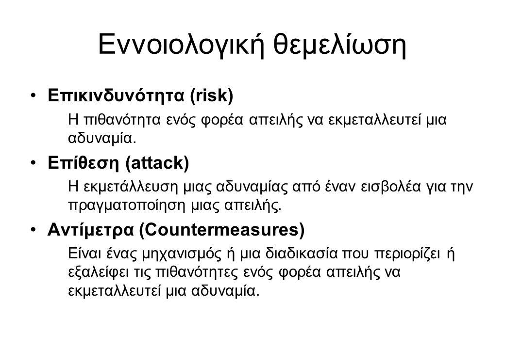 Εννοιολογική θεμελίωση •Επικινδυνότητα (risk) Η πιθανότητα ενός φορέα απειλής να εκμεταλλευτεί μια αδυναμία. •Επίθεση (attack) Η εκμετάλλευση μιας αδυ