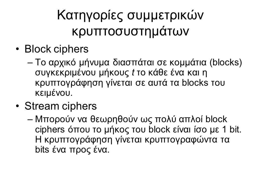Κατηγορίες συμμετρικών κρυπτοσυστημάτων •Block ciphers –Το αρχικό μήνυμα διασπάται σε κομμάτια (blocks) συγκεκριμένου μήκους t το κάθε ένα και η κρυπτ