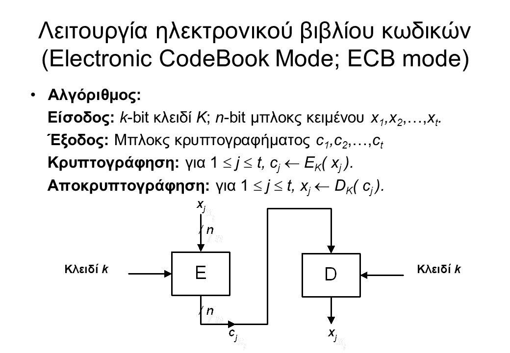 Λειτουργία ηλεκτρονικού βιβλίου κωδικών (Electronic CodeBook Mode; ECB mode) •Αλγόριθμος: Είσοδος: k-bit κλειδί K; n-bit μπλοκς κειμένου x 1,x 2,…,x t