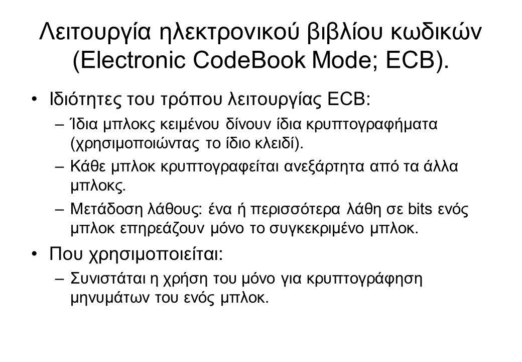 Λειτουργία ηλεκτρονικού βιβλίου κωδικών (Electronic CodeBook Mode; ECB). •Ιδιότητες του τρόπου λειτουργίας ECB: –Ίδια μπλοκς κειμένου δίνουν ίδια κρυπ