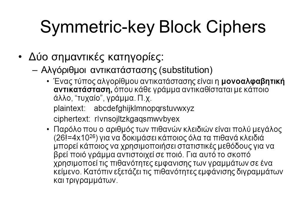 Symmetric-key Block Ciphers •Δύο σημαντικές κατηγορίες: –Αλγόριθμοι αντικατάστασης (substitution) •Ένας τύπος αλγορίθμου αντικατάστασης είναι η μονοαλ