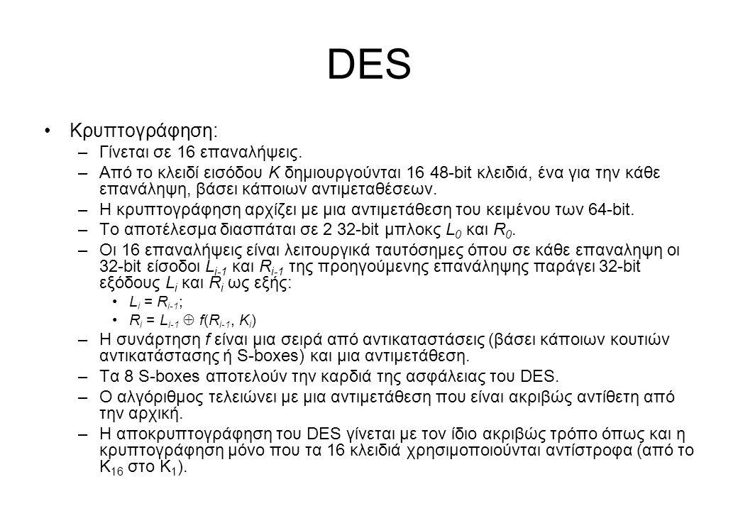 DES •Κρυπτογράφηση: –Γίνεται σε 16 επαναλήψεις. –Από το κλειδί εισόδου K δημιουργούνται 16 48-bit κλειδιά, ένα για την κάθε επανάληψη, βάσει κάποιων α