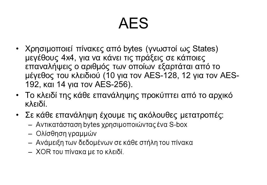 AES •Χρησιμοποιεί πίνακες από bytes (γνωστοί ως States) μεγέθους 4x4, για να κάνει τις πράξεις σε κάποιες επαναλήψεις ο αριθμός των οποίων εξαρτάται α