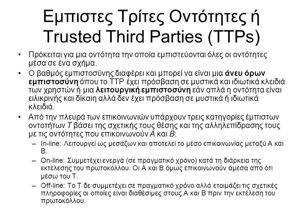 Εμπιστες Τρίτες Οντότητες ή Trusted Third Parties (TTPs) •Πρόκειται για μια οντότητα την οποία εμπιστεύονται όλες οι οντότητες μέσα σε ένα σχήμα. •Ο β