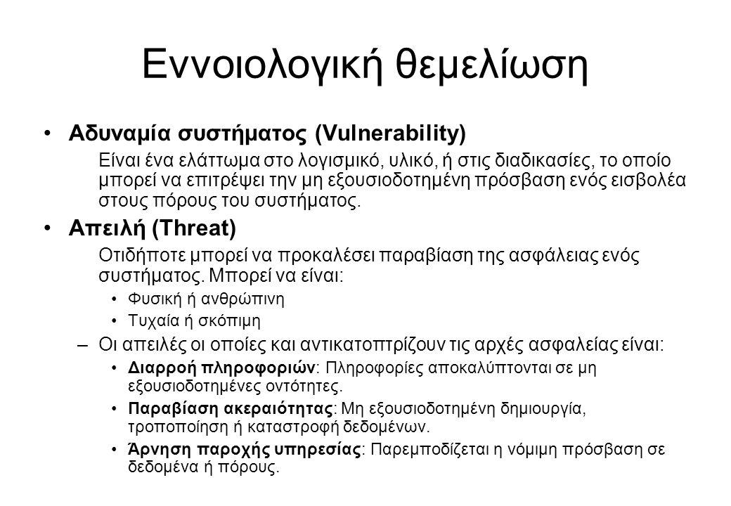 Εννοιολογική θεμελίωση •Αδυναμία συστήματος (Vulnerability) Είναι ένα ελάττωμα στο λογισμικό, υλικό, ή στις διαδικασίες, το οποίο μπορεί να επιτρέψει