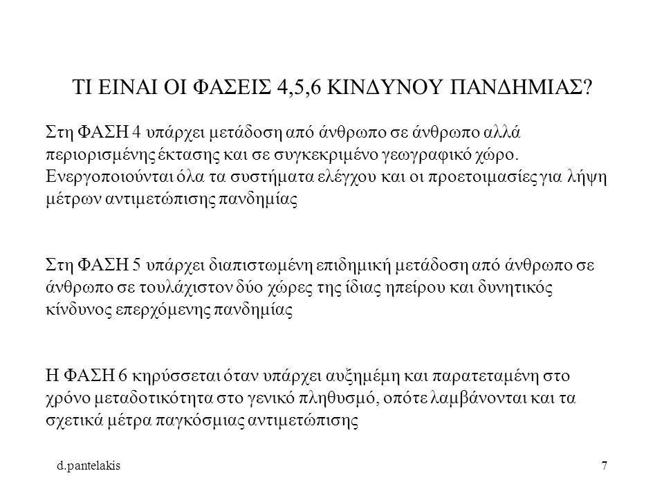 d.pantelakis7 ΤΙ ΕΙΝΑΙ ΟΙ ΦΑΣΕΙΣ 4,5,6 ΚΙΝΔΥΝΟΥ ΠΑΝΔΗΜΙΑΣ? Στη ΦΑΣΗ 4 υπάρχει μετάδοση από άνθρωπο σε άνθρωπο αλλά περιορισμένης έκτασης και σε συγκεκ