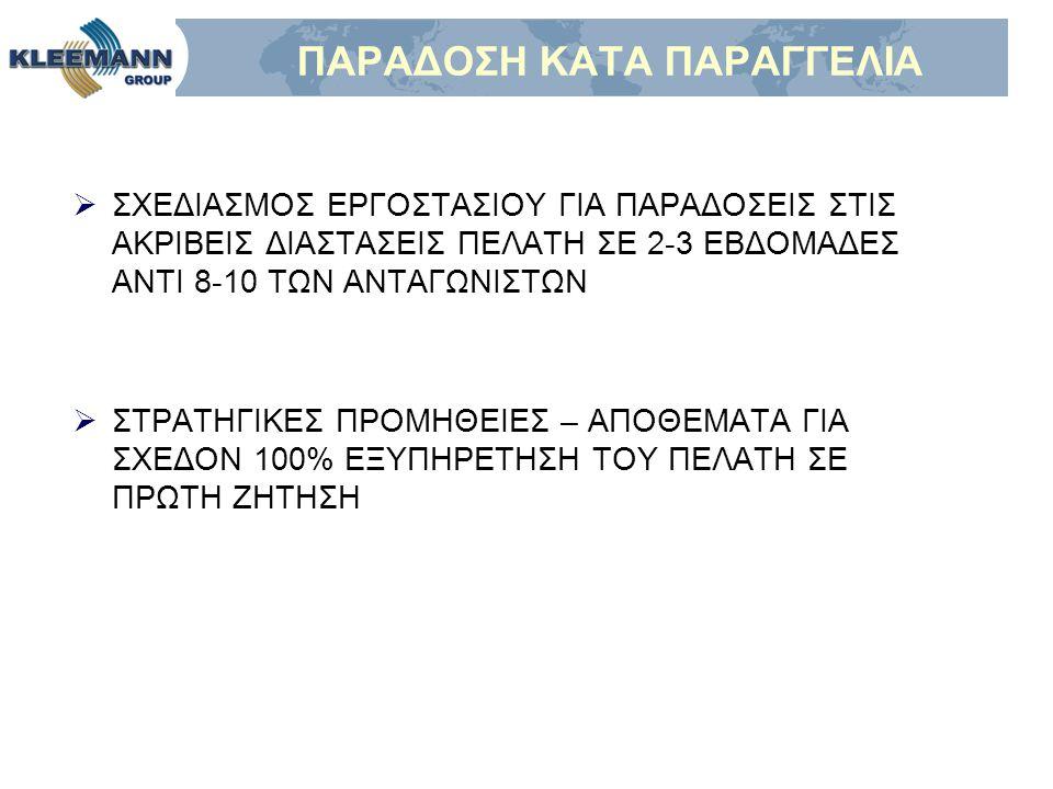 ΠΑΡΑΔΟΣΗ ΚΑΤΑ ΠΑΡΑΓΓΕΛΙΑ  ΣΧΕΔΙΑΣΜΟΣ ΕΡΓΟΣΤΑΣΙΟΥ ΓΙΑ ΠΑΡΑΔΟΣΕΙΣ ΣΤΙΣ ΑΚΡΙΒΕΙΣ ΔΙΑΣΤΑΣΕΙΣ ΠΕΛΑΤΗ ΣΕ 2-3 ΕΒΔΟΜΑΔΕΣ ΑΝΤΙ 8-10 ΤΩΝ ΑΝΤΑΓΩΝΙΣΤΩΝ  ΣΤΡΑΤΗΓ