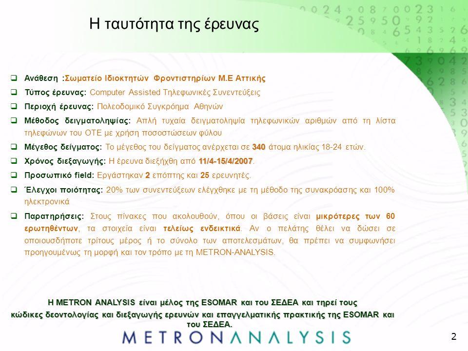 2  Ανάθεση :Σωματείο Ιδιοκτητών Φροντιστηρίων Μ.Ε Αττικής  Τύπος έρευνας: Computer Assisted Τηλεφωνικές Συνεντεύξεις  Περιοχή έρευνας: Πολεοδομικό Συγκρόημα Αθηνών  Μέθοδος δειγματοληψίας: Απλή τυχαία δειγματοληψία τηλεφωνικών αριθμών από τη λίστα τηλεφώνων του ΟΤΕ με χρήση ποσοστώσεων φύλου 340  Μέγεθος δείγματος: Το μέγεθος του δείγματος ανέρχεται σε 340 άτομα ηλικίας 18-24 ετών.