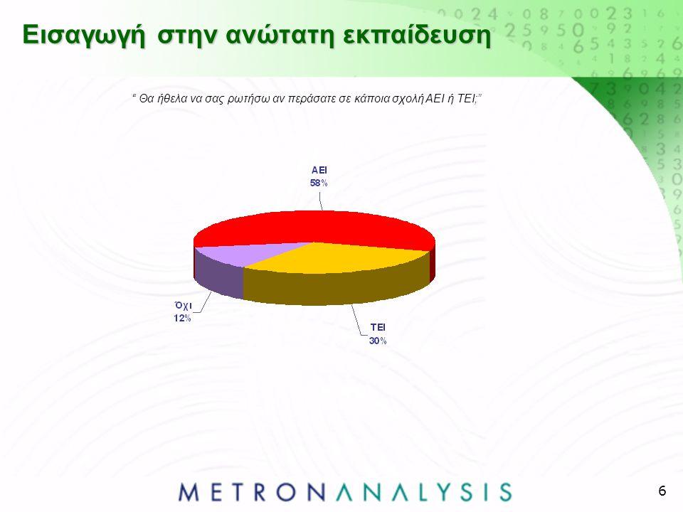 17 Βαθμός ικανοποίησης από φροντιστήρια – δημογραφικά [Ποσοστά επί των ικανοποιημένων] [%] *Αποτελέσματα ενδεικτικά: Βάση<50 ατόμων