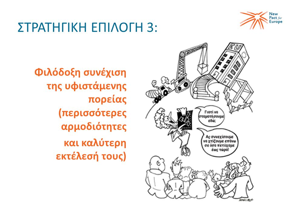 ΣΤΡΑΤΗΓΙΚΗ ΕΠΙΛΟΓΗ 3: Φιλόδοξη συνέχιση της υφιστάμενης πορείας (περισσότερες αρμοδιότητες και καλύτερη εκτέλεσή τους)