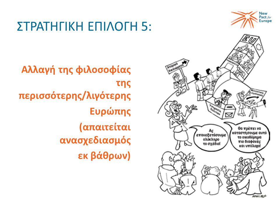 ΣΤΡΑΤΗΓΙΚΗ ΕΠΙΛΟΓΗ 5: Αλλαγή της φιλοσοφίας της περισσότερης/λιγότερης Ευρώπης (απαιτείται ανασχεδιασμός εκ βάθρων)