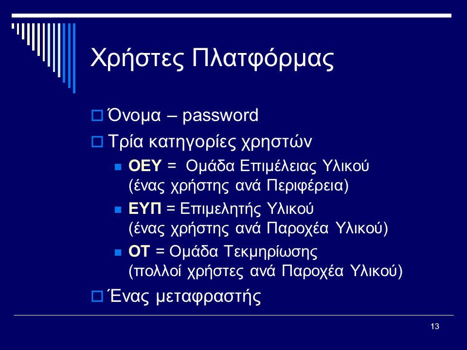 13 Χρήστες Πλατφόρμας  Όνομα – password  Τρία κατηγορίες χρηστών  ΟΕΥ = Ομάδα Επιμέλειας Υλικού (ένας χρήστης ανά Περιφέρεια)  ΕΥΠ = Επιμελητής Υλικού (ένας χρήστης ανά Παροχέα Υλικού)  ΟΤ = Ομάδα Τεκμηρίωσης (πολλοί χρήστες ανά Παροχέα Υλικού)  Ένας μεταφραστής