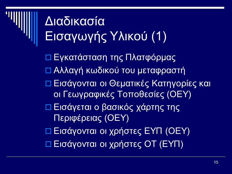 15 Διαδικασία Εισαγωγής Υλικού (1)  Εγκατάσταση της Πλατφόρμας  Αλλαγή κωδικού του μεταφραστή  Εισάγονται οι Θεματικές Κατηγορίες και οι Γεωγραφικές Τοποθεσίες (ΟΕΥ)  Εισάγεται ο βασικός χάρτης της Περιφέρειας (ΟΕΥ)  Εισάγονται οι χρήστες ΕΥΠ (ΟΕΥ)  Εισάγονται οι χρήστες ΟΤ (ΕΥΠ)