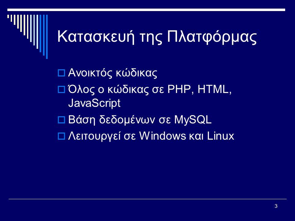 3 Κατασκευή της Πλατφόρμας  Ανοικτός κώδικας  Όλος ο κώδικας σε PHP, HTML, JavaScript  Βάση δεδομένων σε MySQL  Λειτουργεί σε Windows και Linux
