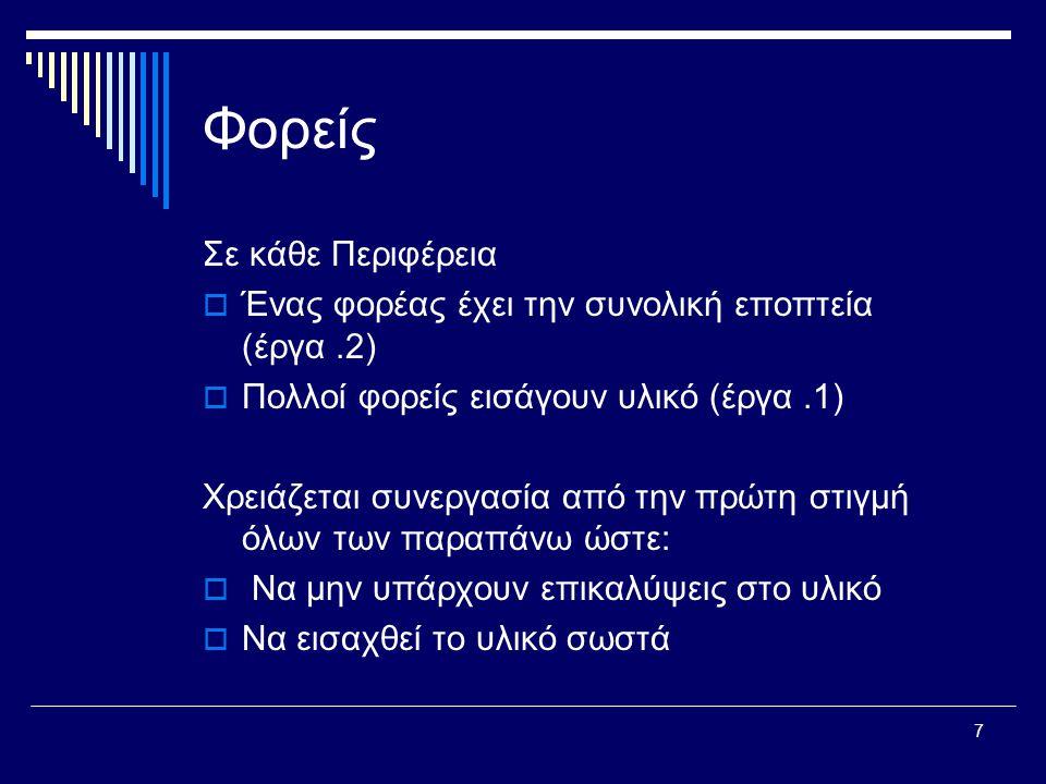7 Φορείς Σε κάθε Περιφέρεια  Ένας φορέας έχει την συνολική εποπτεία (έργα.2)  Πολλοί φορείς εισάγουν υλικό (έργα.1) Χρειάζεται συνεργασία από την πρώτη στιγμή όλων των παραπάνω ώστε:  Να μην υπάρχουν επικαλύψεις στο υλικό  Να εισαχθεί το υλικό σωστά