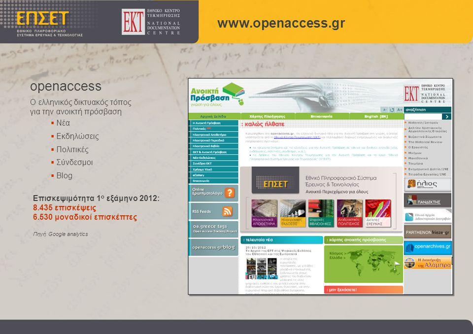 www.openaccess.gr Ο ελληνικός δικτυακός τόπος για την ανοικτή πρόσβαση  Νέα  Εκδηλώσεις  Πολιτικές  Σύνδεσμοι  Blog Επισκεψιμότητα 1 ο εξάμηνο 2012: 8.435 επισκέψεις 6.530 μοναδικοί επισκέπτες Πηγή: Google analytics openaccess