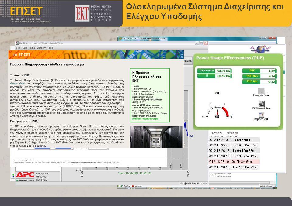 Ολοκληρωμένο Σύστημα Διαχείρισης και Ελέγχου Υποδομής