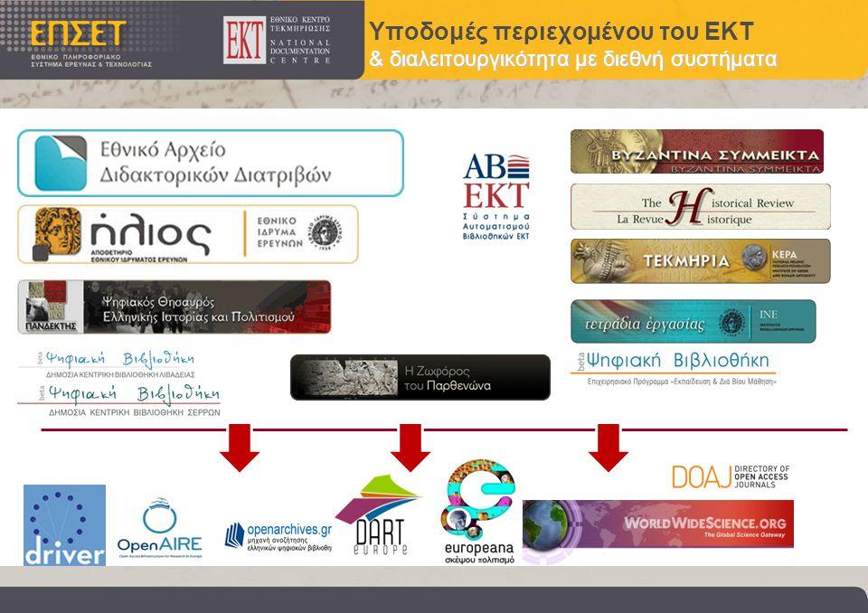 & διαλειτουργικότητα με διεθνή συστήματα Υποδομές περιεχομένου του ΕΚΤ & διαλειτουργικότητα με διεθνή συστήματα