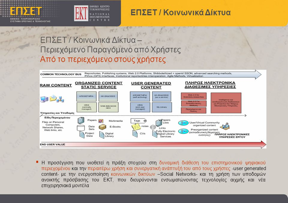 ΕΠΣΕΤ / Κοινωνικά Δίκτυα – Περιεχόμενο Παραγόμενο από Χρήστες Από το περιεχόμενο στους χρήστες  Η προσέγγιση που υιοθετεί η πράξη στοχεύει στη δυναμική διάθεση του επιστημονικού ψηφιακού περιεχομένου και την περαιτέρω χρήση και συνεργατική ανάπτυξή του από τους χρήστες -user generated content- με την ενεργοποίηση κοινωνικών δικτύων –Social Networks- και τη χρήση των υποδομών ανοικτής πρόσβασης του ΕΚΤ, που διευρύνονται ενσωματώνοντας τεχνολογίες αιχμής και νέα επιχειρησιακά μοντέλα ΕΠΣΕΤ / Κοινωνικά Δίκτυα