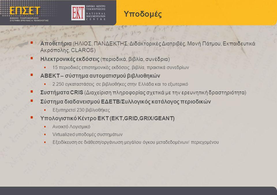 Υποδομές  Αποθετήρια (ΗΛΙΟΣ, ΠΑΝΔΕΚΤΗΣ, Διδακτορικές Διατριβές, Μονή Πάτμου, Εκπαιδευτικά Ακρόπολης, CLAROS)  Ηλεκτρονικές εκδόσεις (περιοδικά, βιβλία, συνέδρια)  15 περιοδικές επιστημονικές εκδόσεις, βιβλία, πρακτικά συνεδρίων  ΑΒΕΚΤ – σύστημα αυτοματισμού βιβλιοθηκών  2.250 εγκαταστάσεις σε βιβλιοθήκες στην Ελλάδα και το εξωτερικό  Συστήματα CRIS (Διαχείριση πληροφορίας σχετικά με την ερευνητική δραστηριότητα)  Σύστημα διαδανεισμού ΕΔΕΤΒ/Συλλογικός κατάλογος περιοδικών  Εξυπηρετεί 230 βιβλιοθήκες  Υπολογιστικό Κέντρο ΕΚΤ (ΕΚΤ,GRID,GRIX/GEANT)  Ανοικτό Λογισμικό  Virtualized υποδομές συστημάτων  Εξειδίκευση σε διάθεση/οργάνωση μεγάλου όγκου μεταδεδομένων/ περιεχομένου