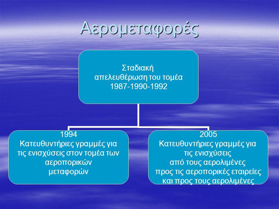 Αερομεταφορές Σταδιακή απελευθέρωση του τομέα 1987-1990-1992 1994 Κατευθυντήριες γραμμές για τις ενισχύσεις στον τομέα των αεροπορικών μεταφορών 2005 Κατευθυντήριες γραμμές για τις ενισχύσεις από τους αερολιμένες προς τις αεροπορικές εταιρείες και προς τους αερολιμένες
