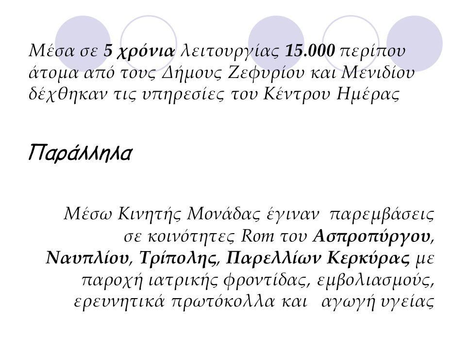 Μέσα σε 5 χρόνια λειτουργίας 15.000 περίπου άτομα από τους Δήμους Ζεφυρίου και Μενιδίου δέχθηκαν τις υπηρεσίες του Κέντρου Ημέρας Παράλληλα Μέσω Κινητής Μονάδας έγιναν παρεμβάσεις σε κοινότητες Rom του Ασπροπύργου, Ναυπλίου, Τρίπολης, Παρελλίων Κερκύρας με παροχή ιατρικής φροντίδας, εμβολιασμούς, ερευνητικά πρωτόκολλα και αγωγή υγείας