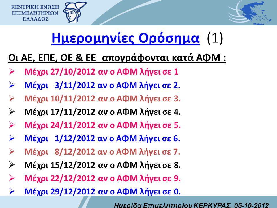 Ημερομηνίες Ορόσημα (1) Οι ΑΕ, ΕΠΕ, ΟΕ & ΕΕ απογράφονται κατά ΑΦΜ :  Μέχρι 27/10/2012 αν ο ΑΦΜ λήγει σε 1  Μέχρι 3/11/2012 αν ο ΑΦΜ λήγει σε 2.