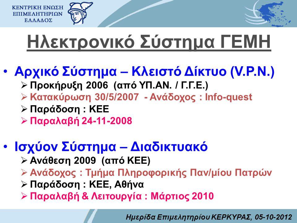 Σύστημα Αυτοαπογραφής (Ενδεικτικές Οθόνες) Ημερίδα Επιμελητηρίου ΚΕΡΚΥΡΑΣ, 05-10-2012