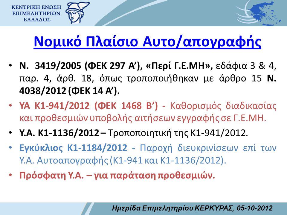 Σχήμα Αυτ ο απογραφής & Απογραφής Ημερίδα Επιμελητηρίου ΚΕΡΚΥΡΑΣ, 05-10-2012