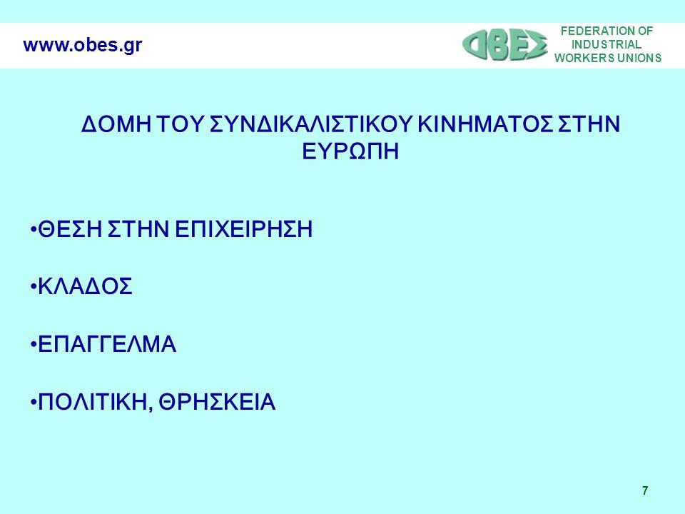 FEDERATION OF INDUSTRIAL WORKERS UNIONS 7 www.obes.gr ΔΟΜΗ ΤΟΥ ΣΥΝΔΙΚΑΛΙΣΤΙΚΟΥ ΚΙΝΗΜΑΤΟΣ ΣΤΗΝ ΕΥΡΩΠΗ •ΘΕΣΗ ΣΤΗΝ ΕΠΙΧΕΙΡΗΣΗ •ΚΛΑΔΟΣ •ΕΠΑΓΓΕΛΜΑ •ΠΟΛΙΤΙΚΗ, ΘΡΗΣΚΕΙΑ
