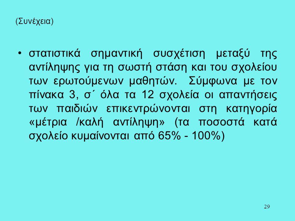 29 (Συνέχεια) •στατιστικά σημαντική συσχέτιση μεταξύ της αντίληψης για τη σωστή στάση και του σχολείου των ερωτούμενων μαθητών. Σύμφωνα με τον πίνακα