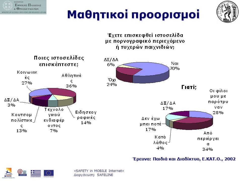 «SAFETY in MOBILE Internet» Διοργάνωση: SAFELINE Μαθητικοί προορισμοί Έρευνα: Παιδιά και Διαδίκτυο, Ε.ΚΑΤ.Ο., 2002