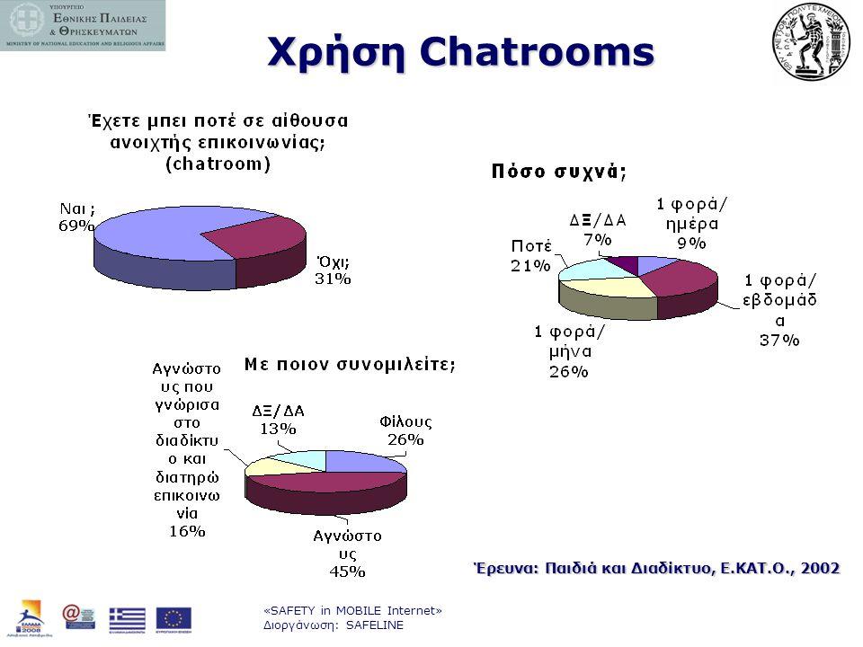 «SAFETY in MOBILE Internet» Διοργάνωση: SAFELINE Χρήση Chatrooms Έρευνα: Παιδιά και Διαδίκτυο, Ε.ΚΑΤ.Ο., 2002