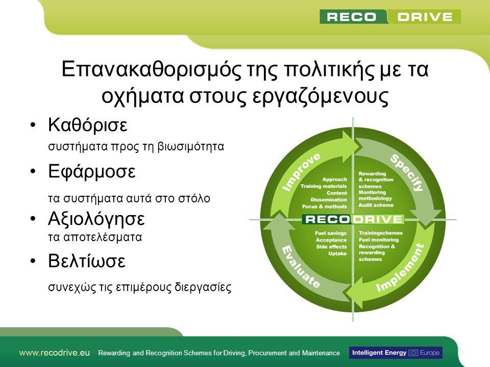 Rewarding and Recognition Schemes for Driving, Procurement and Maintenance Επανακαθορισμός της πολιτικής με τα οχήματα στους εργαζόμενους •Καθόρισε συστήματα προς τη βιωσιμότητα •Εφάρμοσε τα συστήματα αυτά στο στόλο •Αξιολόγησε τα αποτελέσματα •Βελτίωσε συνεχώς τις επιμέρους διεργασίες