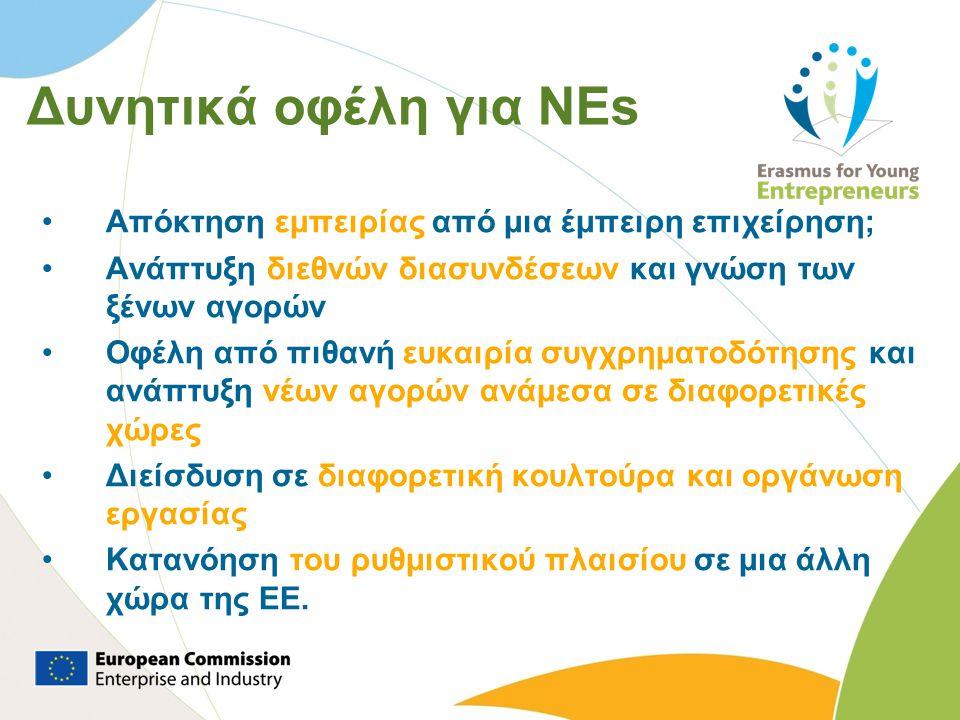 Δυνητικά οφέλη για NEs •Απόκτηση εμπειρίας από μια έμπειρη επιχείρηση; •Ανάπτυξη διεθνών διασυνδέσεων και γνώση των ξένων αγορών •Οφέλη από πιθανή ευκ